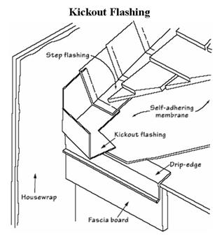 Kickout Flashing Image